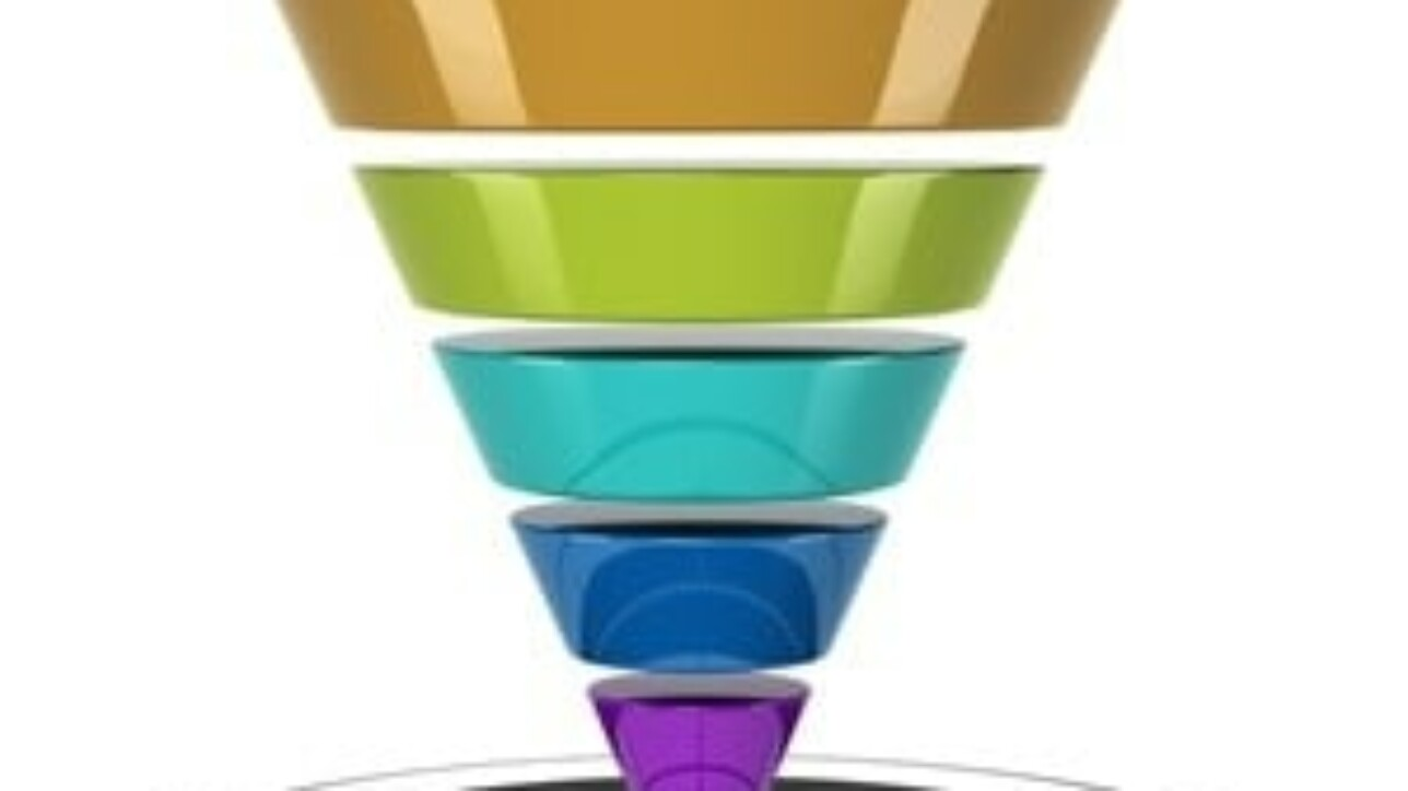 Microsoft Dynamics CRM online helps small businesses determine where a lead is in the sales funnel.