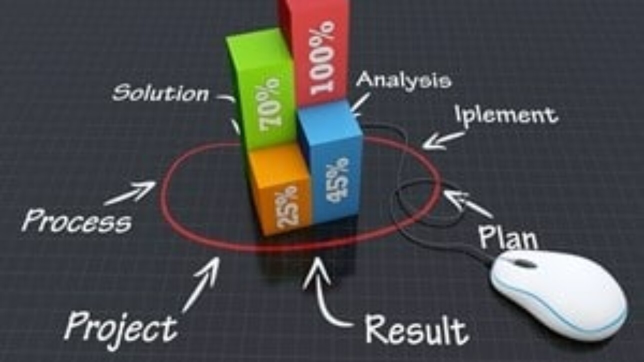Microsoft Dynamics NAV helps companies measure new product success.